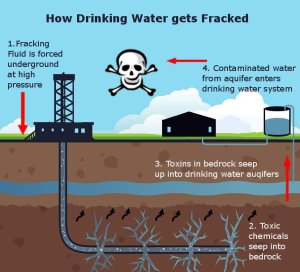 FrackingWaterGraphic
